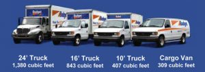 Truck Body East is the Largest Budget Truck Rental on The East Coast.